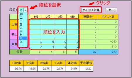 天鳳ポイント計算ツールの操作イメージ