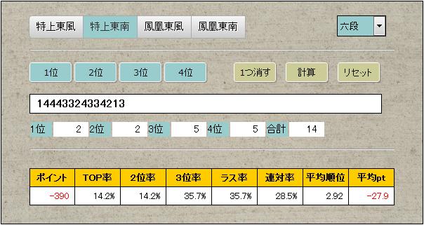 天鳳ポイント計算ツール